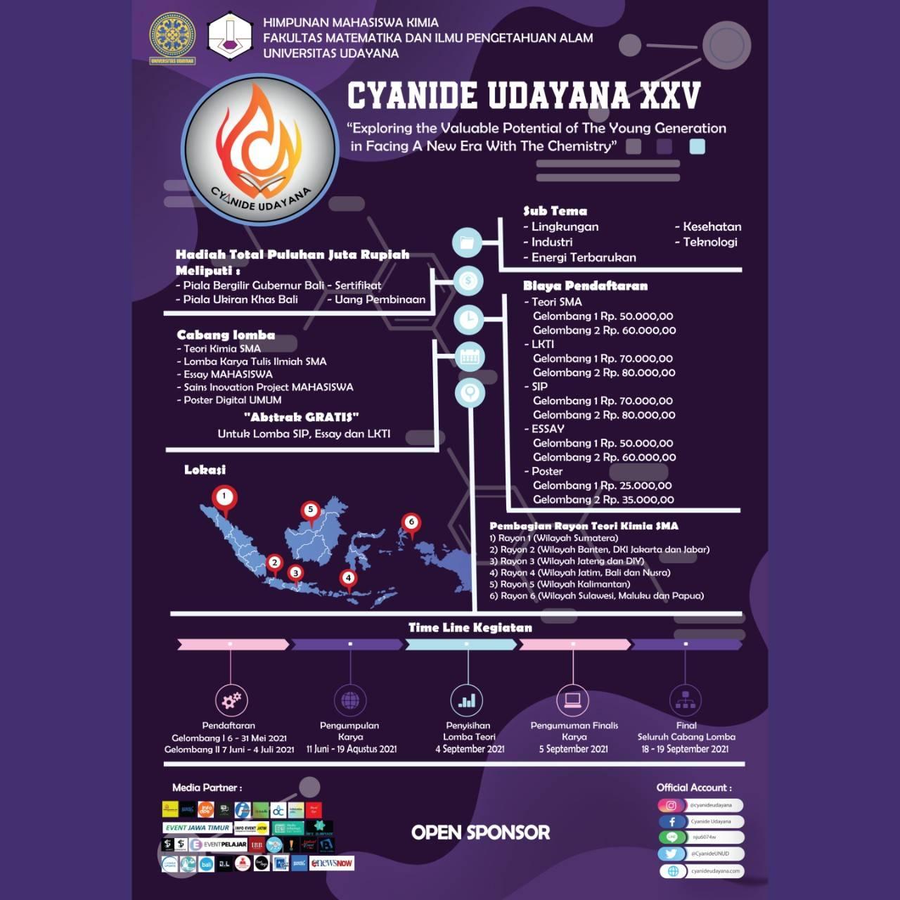 Cyanide XXV Program Studi Kimia Universitas Udayana