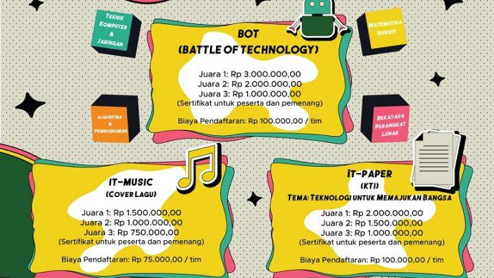 IT-Venture Pingfest 2021